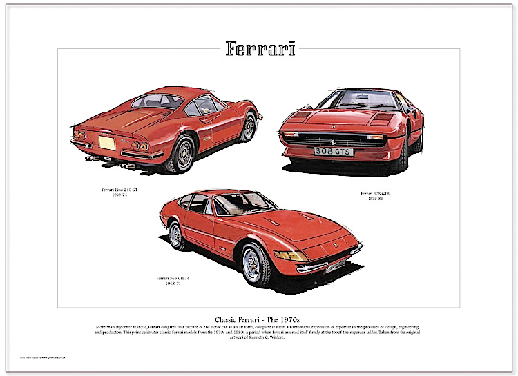 Golden Era Print - Ferrari - Classic Ferrari - The 1970s