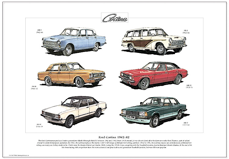 Golden Era Print - Ford - Ford Cortina 1962-82